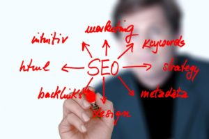 Qualities of a Unique content to pass through search engines